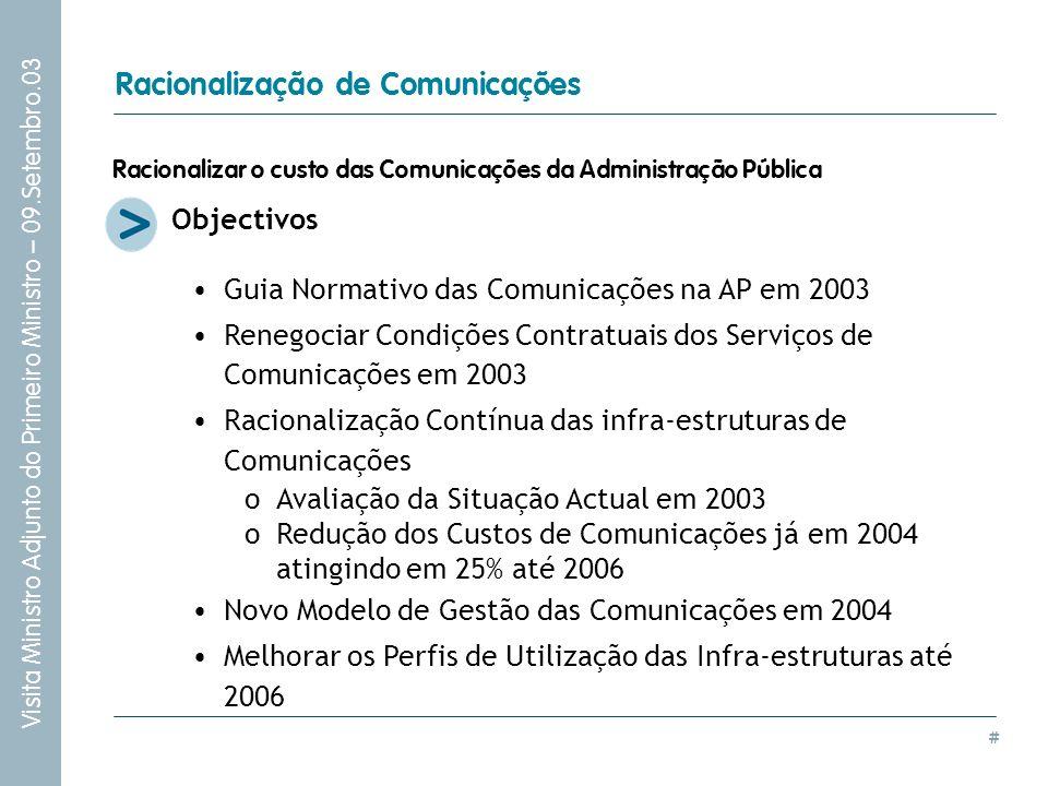 # Visita Ministro Adjunto do Primeiro Ministro – 09.Setembro.03 Objectivos Guia Normativo das Comunicações na AP em 2003 Renegociar Condições Contratu