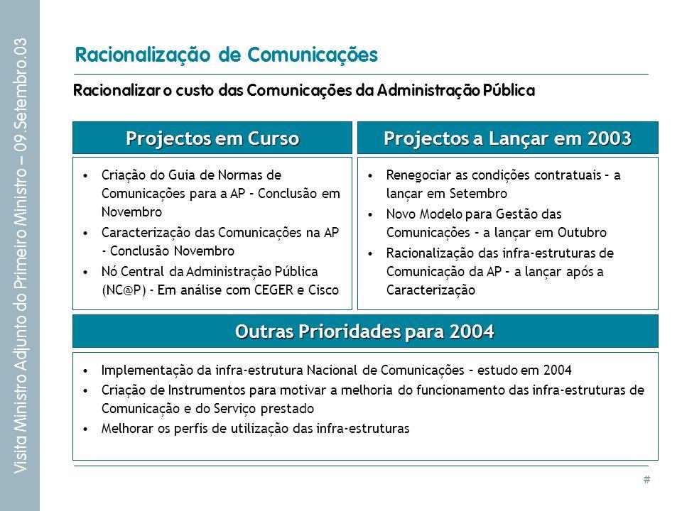 # Visita Ministro Adjunto do Primeiro Ministro – 09.Setembro.03 Racionalização de Comunicações Racionalizar o custo das Comunicações da Administração