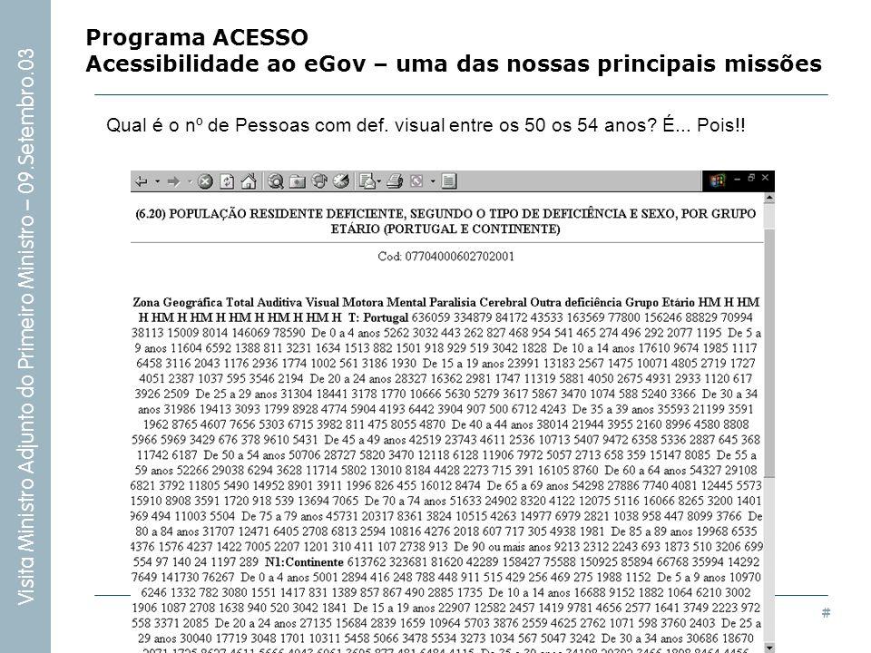 # Visita Ministro Adjunto do Primeiro Ministro – 09.Setembro.03 Programa ACESSO Acessibilidade ao eGov – uma das nossas principais missões Qual é o nº