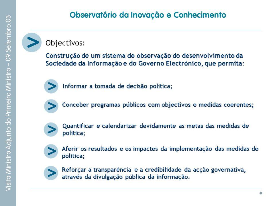 # Visita Ministro Adjunto do Primeiro Ministro – 09.Setembro.03 Observatório da Inovação e Conhecimento Objectivos: Informar a tomada de decisão polít