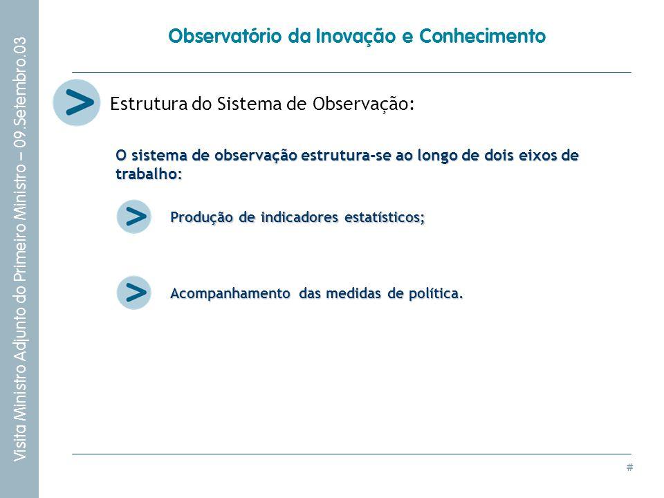 # Visita Ministro Adjunto do Primeiro Ministro – 09.Setembro.03 Observatório da Inovação e Conhecimento Estrutura do Sistema de Observação: Produção d