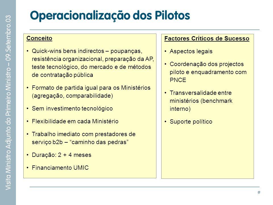 # Visita Ministro Adjunto do Primeiro Ministro – 09.Setembro.03 Operacionalização dos Pilotos Conceito Quick-wins bens indirectos – poupanças, resistê