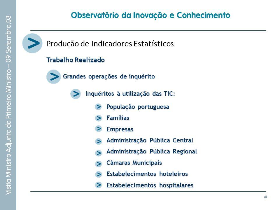 # Visita Ministro Adjunto do Primeiro Ministro – 09.Setembro.03 Observatório da Inovação e Conhecimento Produção de Indicadores Estatísticos Grandes o