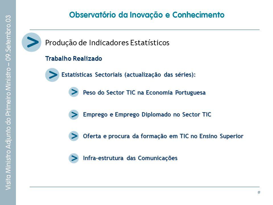 # Visita Ministro Adjunto do Primeiro Ministro – 09.Setembro.03 Observatório da Inovação e Conhecimento Produção de Indicadores Estatísticos Estatísti