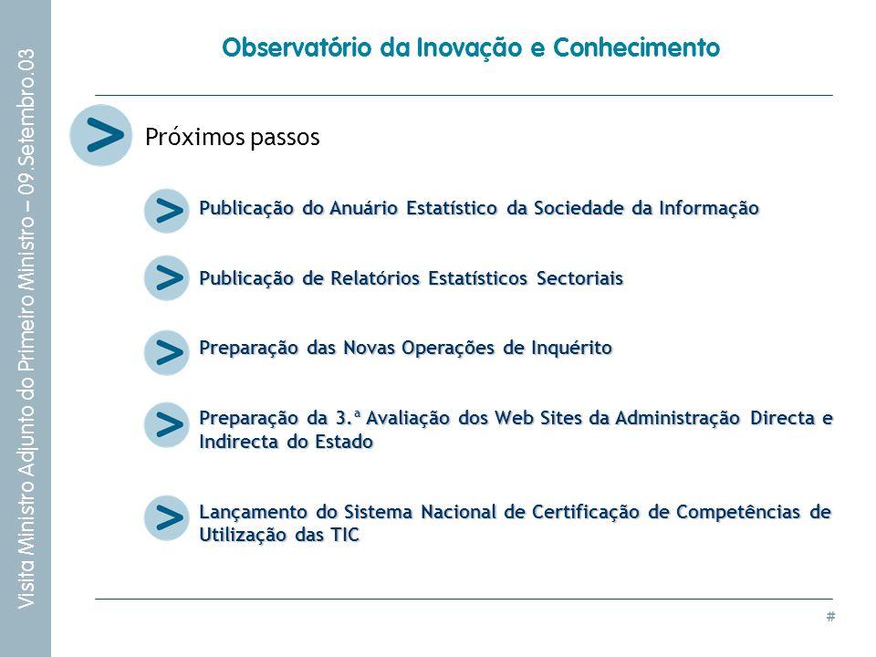 # Visita Ministro Adjunto do Primeiro Ministro – 09.Setembro.03 Observatório da Inovação e Conhecimento Próximos passos Publicação do Anuário Estatíst