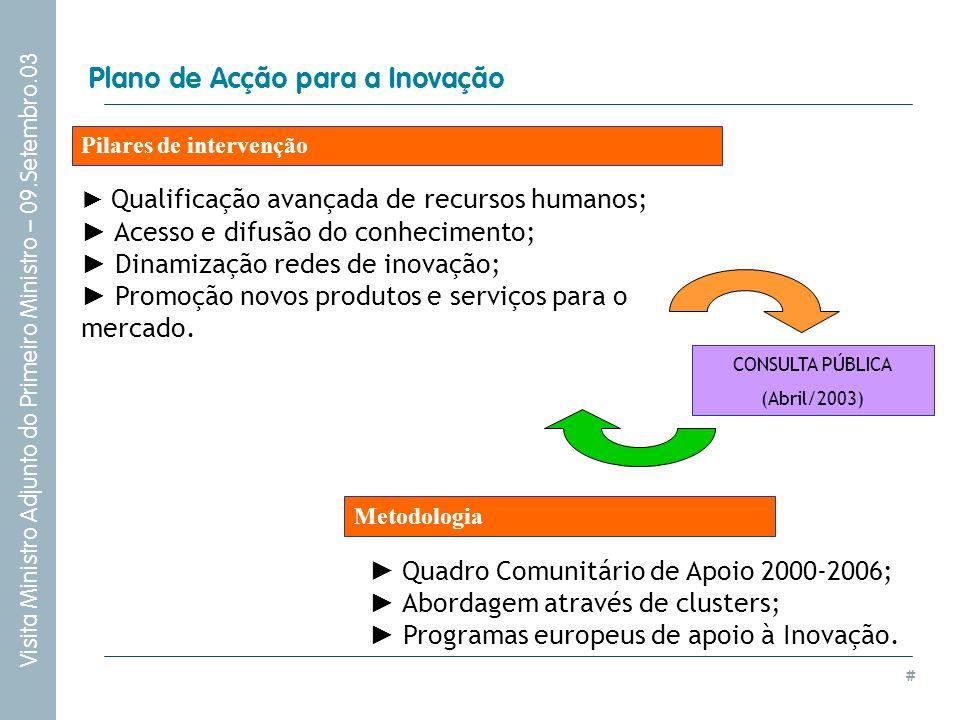 # Visita Ministro Adjunto do Primeiro Ministro – 09.Setembro.03 Plano de Acção para a Inovação Qualificação avançada de recursos humanos; Acesso e dif