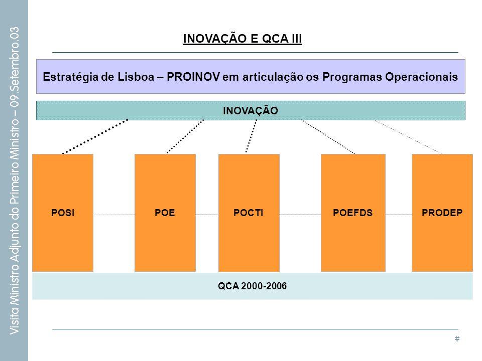 # Visita Ministro Adjunto do Primeiro Ministro – 09.Setembro.03 Estratégia de Lisboa – PROINOV em articulação os Programas Operacionais POE POCTI POEF