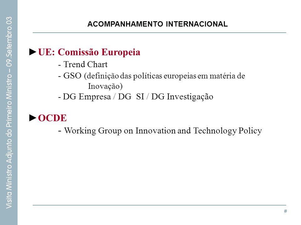 # Visita Ministro Adjunto do Primeiro Ministro – 09.Setembro.03 ACOMPANHAMENTO INTERNACIONAL UE: Comissão Europeia - Trend Chart - GSO (definição das
