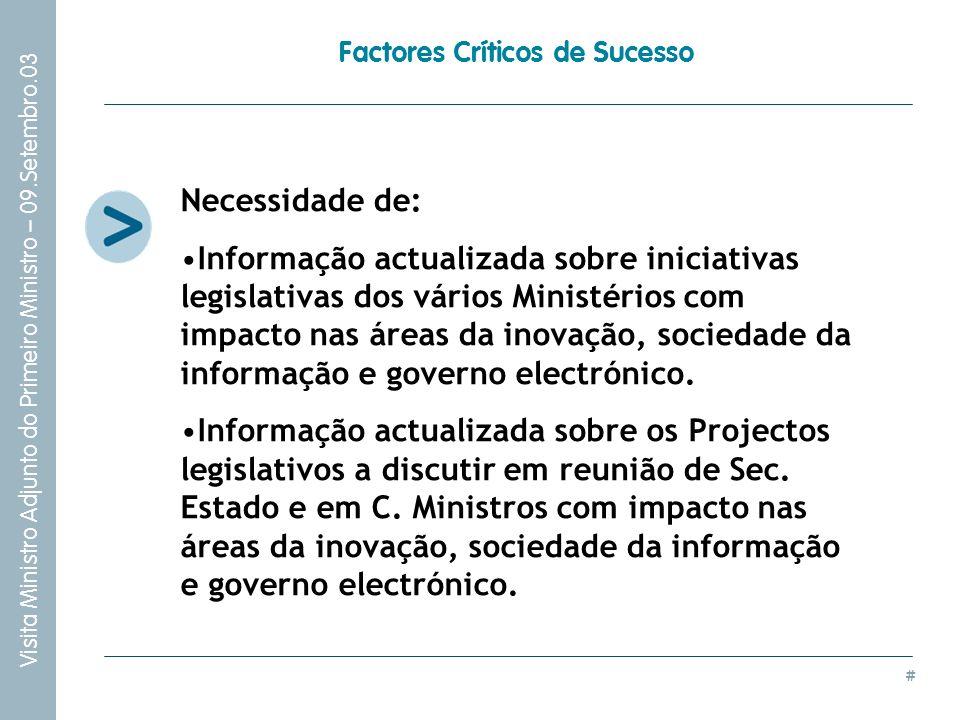 # Visita Ministro Adjunto do Primeiro Ministro – 09.Setembro.03 Factores Críticos de Sucesso Necessidade de: Informação actualizada sobre iniciativas