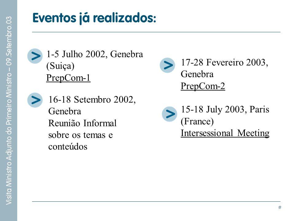 # Visita Ministro Adjunto do Primeiro Ministro – 09.Setembro.03 16-18 Setembro 2002, Genebra Reunião Informal sobre os temas e conteúdos 1-5 Julho 200