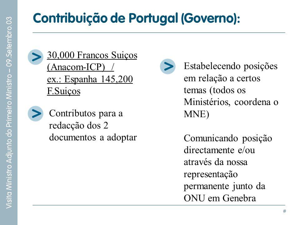 # Visita Ministro Adjunto do Primeiro Ministro – 09.Setembro.03 Contributos para a redacção dos 2 documentos a adoptar 30,000 Francos Suiços (Anacom-I