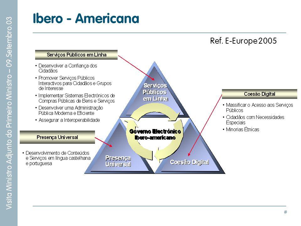 # Visita Ministro Adjunto do Primeiro Ministro – 09.Setembro.03 Ibero - Americana Ref. E-Europe 2005