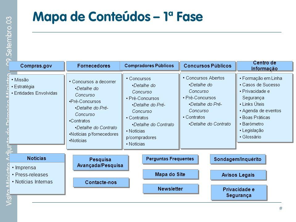 # Visita Ministro Adjunto do Primeiro Ministro – 09.Setembro.03 Compras.gov Mapa de Conteúdos – 1ª Fase Missão Estratégia Entidades Envolvidas Missão