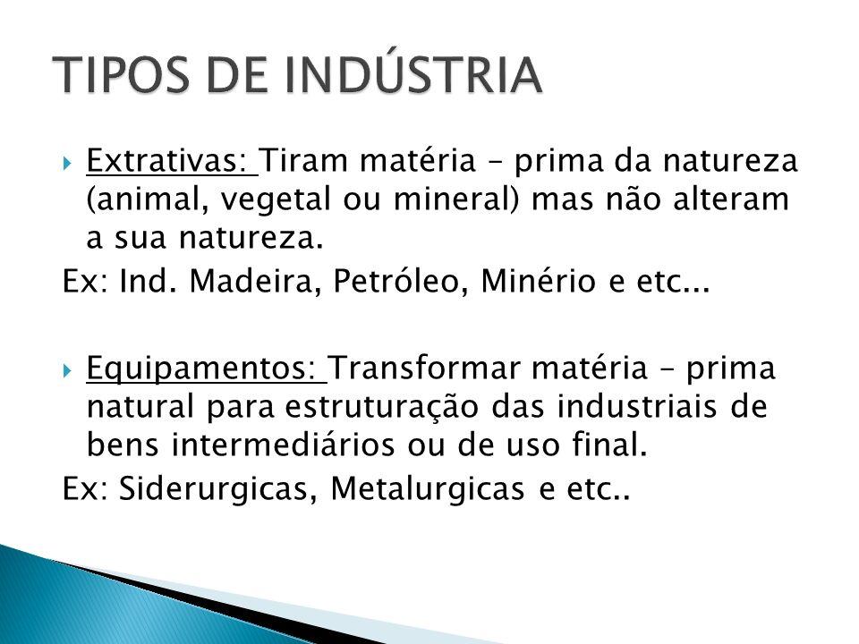 Extrativas: Tiram matéria – prima da natureza (animal, vegetal ou mineral) mas não alteram a sua natureza. Ex: Ind. Madeira, Petróleo, Minério e etc..