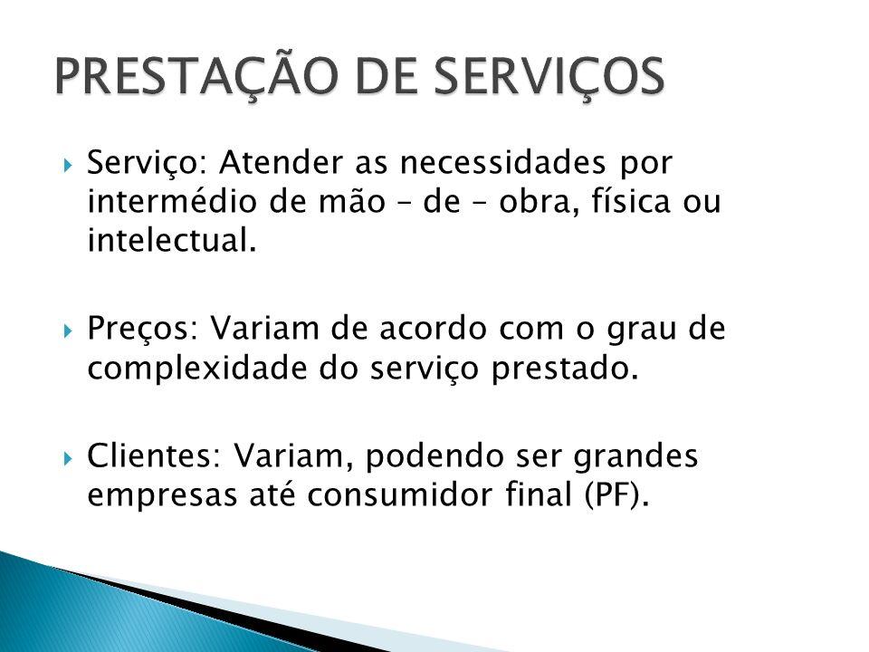 Serviço: Atender as necessidades por intermédio de mão – de – obra, física ou intelectual. Preços: Variam de acordo com o grau de complexidade do serv
