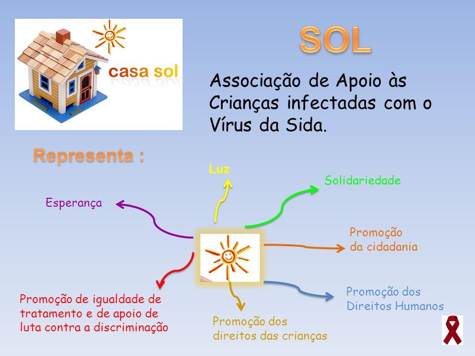 Associação de Apoio às Crianças infectadas com o Vírus da Sida. Solidariedade Luz Promoção de igualdade de tratamento e de apoio de luta contra a disc