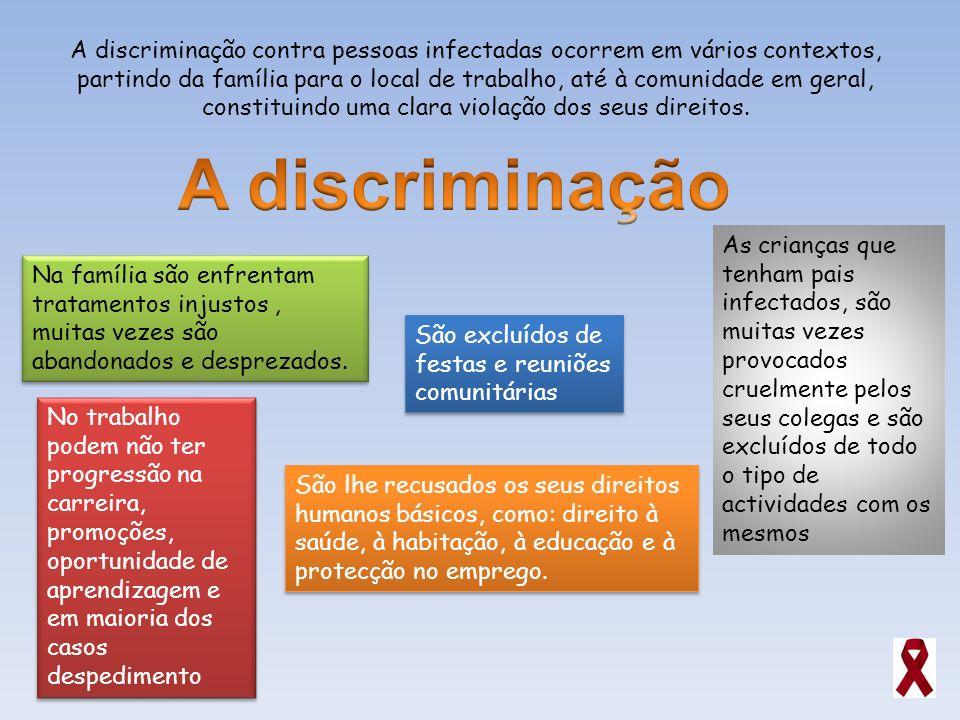 A discriminação contra pessoas infectadas ocorrem em vários contextos, partindo da família para o local de trabalho, até à comunidade em geral, consti