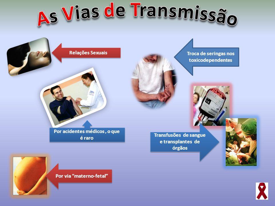 Relações Sexuais Troca de seringas nos toxicodependentes Por acidentes médicos, o que é raro Transfusões de sangue e transplantes de órgãos Por via ma