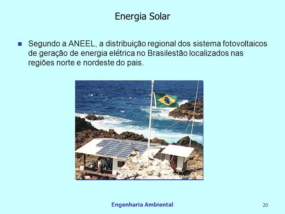 Engenharia Ambiental 20 Energia Solar Segundo a ANEEL, a distribui ç ão regional dos sistema fotovoltaicos de gera ç ão de energia el é trica no Brasi
