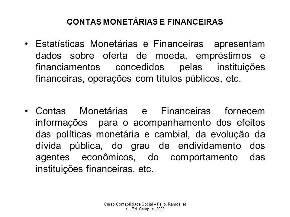 Curso Contabilidade Social – Feijó, Ramos et al., Ed. Campus, 2003 CONTAS MONETÁRIAS E FINANCEIRAS Estatísticas Monetárias e Financeiras apresentam da