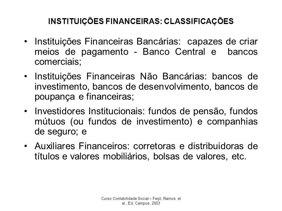 Curso Contabilidade Social – Feijó, Ramos et al., Ed. Campus, 2003 INSTITUIÇÕES FINANCEIRAS: CLASSIFICAÇÕES Instituições Financeiras Bancárias: capaze