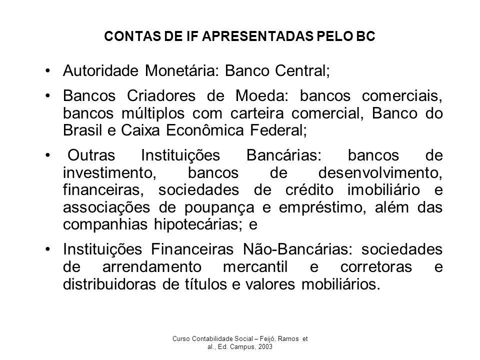 Curso Contabilidade Social – Feijó, Ramos et al., Ed. Campus, 2003 CONTAS DE IF APRESENTADAS PELO BC Autoridade Monetária: Banco Central; Bancos Criad