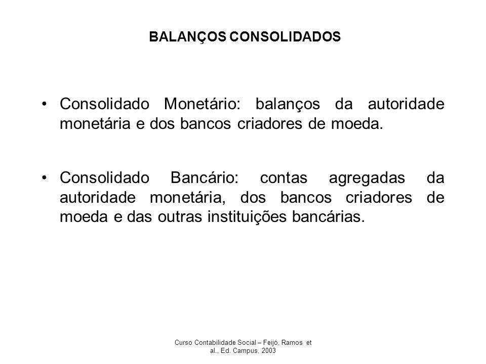 Curso Contabilidade Social – Feijó, Ramos et al., Ed. Campus, 2003 BALANÇOS CONSOLIDADOS Consolidado Monetário: balanços da autoridade monetária e dos