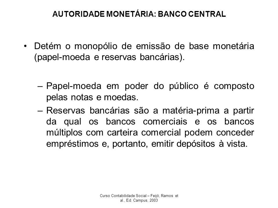 Curso Contabilidade Social – Feijó, Ramos et al., Ed. Campus, 2003 AUTORIDADE MONETÁRIA: BANCO CENTRAL Detém o monopólio de emissão de base monetária
