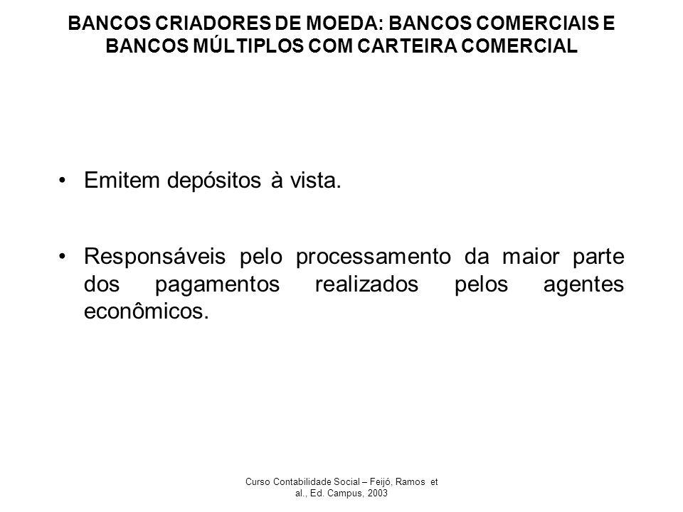 Curso Contabilidade Social – Feijó, Ramos et al., Ed. Campus, 2003 BANCOS CRIADORES DE MOEDA: BANCOS COMERCIAIS E BANCOS MÚLTIPLOS COM CARTEIRA COMERC