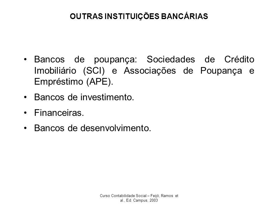 Curso Contabilidade Social – Feijó, Ramos et al., Ed. Campus, 2003 OUTRAS INSTITUIÇÕES BANCÁRIAS Bancos de poupança: Sociedades de Crédito Imobiliário