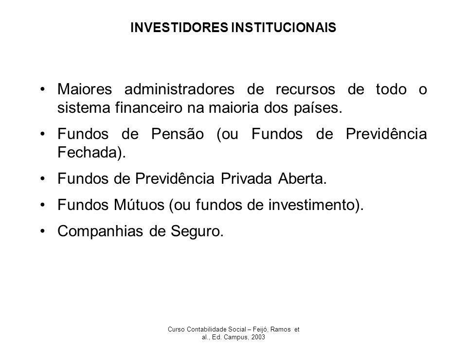 Curso Contabilidade Social – Feijó, Ramos et al., Ed. Campus, 2003 INVESTIDORES INSTITUCIONAIS Maiores administradores de recursos de todo o sistema f
