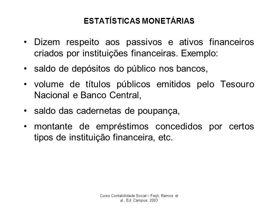 Curso Contabilidade Social – Feijó, Ramos et al., Ed. Campus, 2003 ESTATÍSTICAS MONETÁRIAS Dizem respeito aos passivos e ativos financeiros criados po