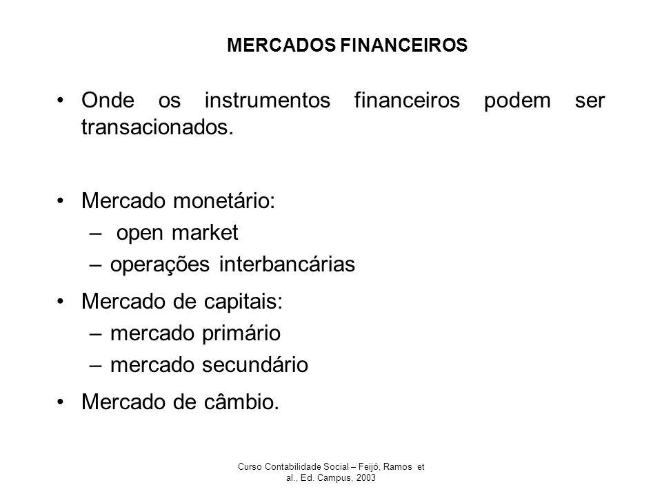 Curso Contabilidade Social – Feijó, Ramos et al., Ed. Campus, 2003 MERCADOS FINANCEIROS Onde os instrumentos financeiros podem ser transacionados. Mer