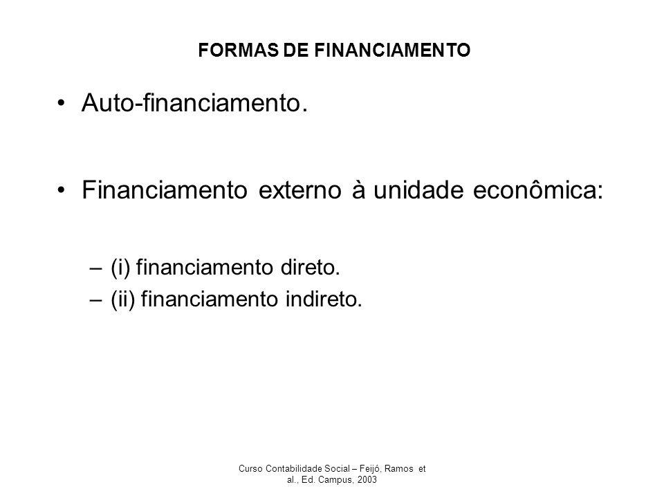 Curso Contabilidade Social – Feijó, Ramos et al., Ed. Campus, 2003 FORMAS DE FINANCIAMENTO Auto-financiamento. Financiamento externo à unidade econômi