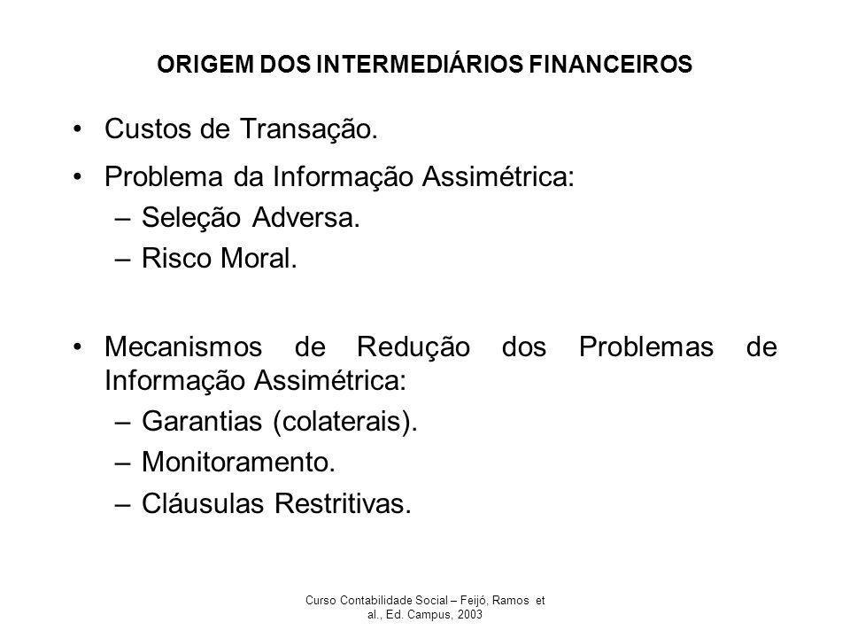 Curso Contabilidade Social – Feijó, Ramos et al., Ed. Campus, 2003 ORIGEM DOS INTERMEDIÁRIOS FINANCEIROS Custos de Transação. Problema da Informação A