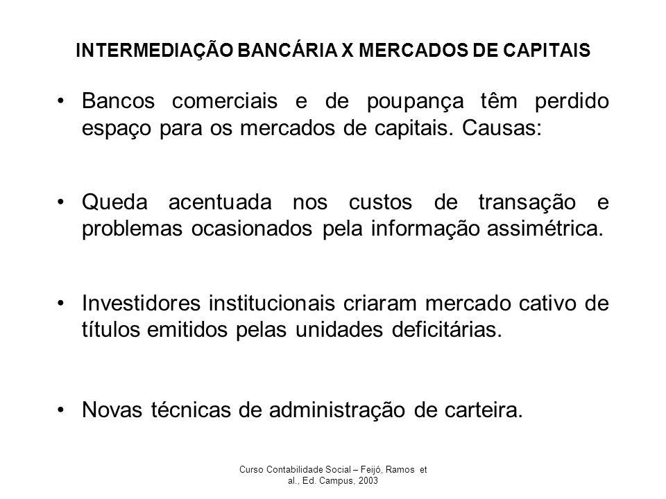 Curso Contabilidade Social – Feijó, Ramos et al., Ed. Campus, 2003 INTERMEDIAÇÃO BANCÁRIA X MERCADOS DE CAPITAIS Bancos comerciais e de poupança têm p