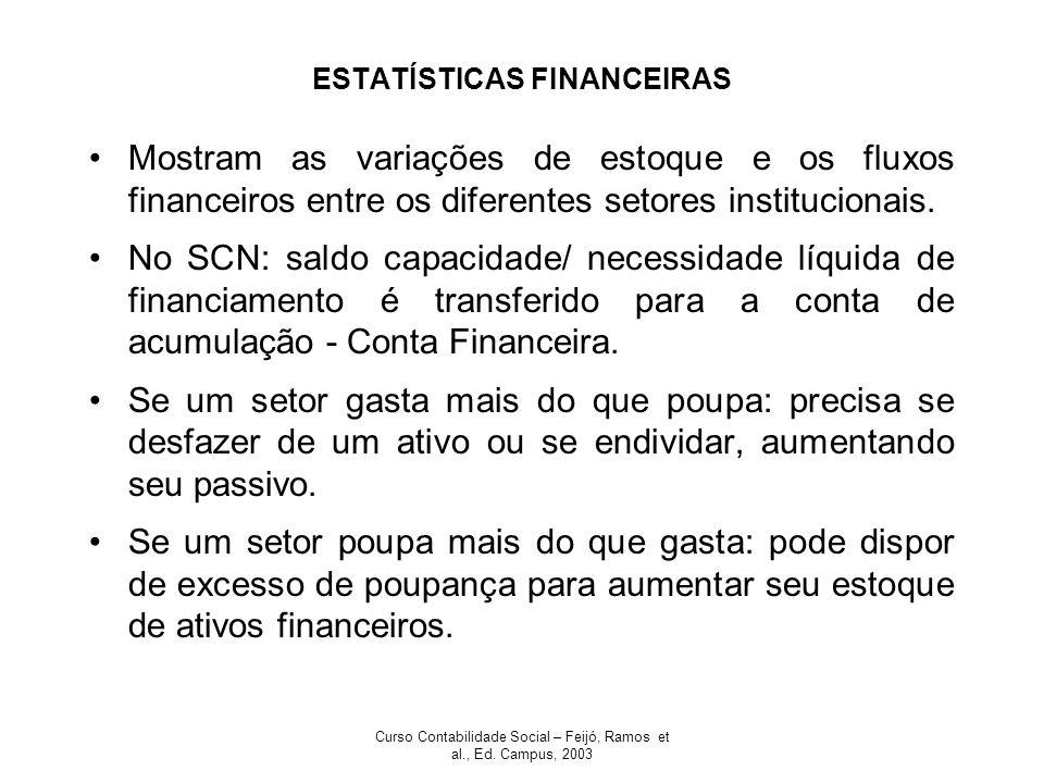 Curso Contabilidade Social – Feijó, Ramos et al., Ed. Campus, 2003 ESTATÍSTICAS FINANCEIRAS Mostram as variações de estoque e os fluxos financeiros en