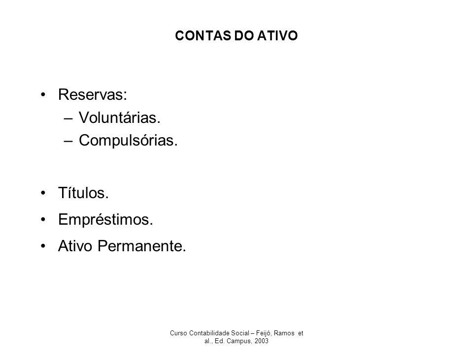 Curso Contabilidade Social – Feijó, Ramos et al., Ed. Campus, 2003 CONTAS DO ATIVO Reservas: –Voluntárias. –Compulsórias. Títulos. Empréstimos. Ativo