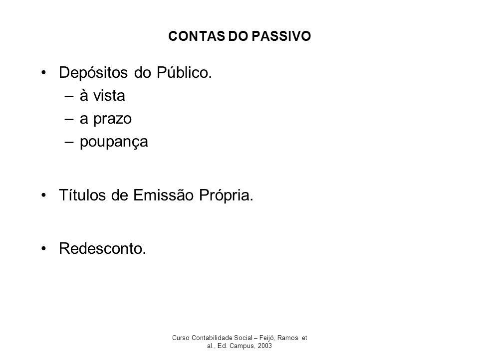 Curso Contabilidade Social – Feijó, Ramos et al., Ed. Campus, 2003 CONTAS DO PASSIVO Depósitos do Público. –à vista –a prazo –poupança Títulos de Emis
