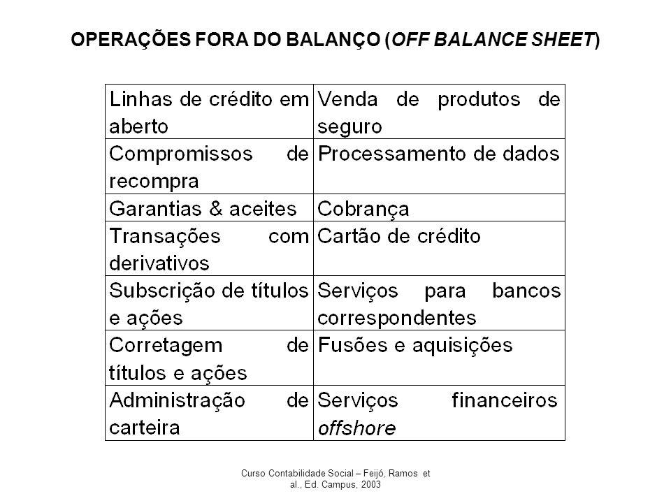 Curso Contabilidade Social – Feijó, Ramos et al., Ed. Campus, 2003 OPERAÇÕES FORA DO BALANÇO (OFF BALANCE SHEET)