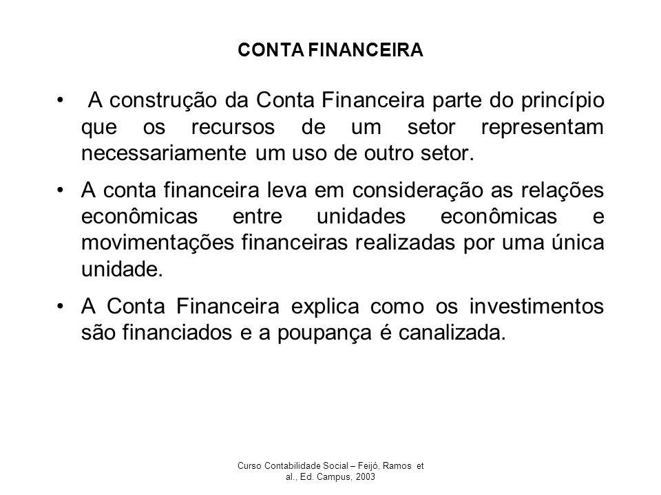 Curso Contabilidade Social – Feijó, Ramos et al., Ed. Campus, 2003 CONTA FINANCEIRA A construção da Conta Financeira parte do princípio que os recurso