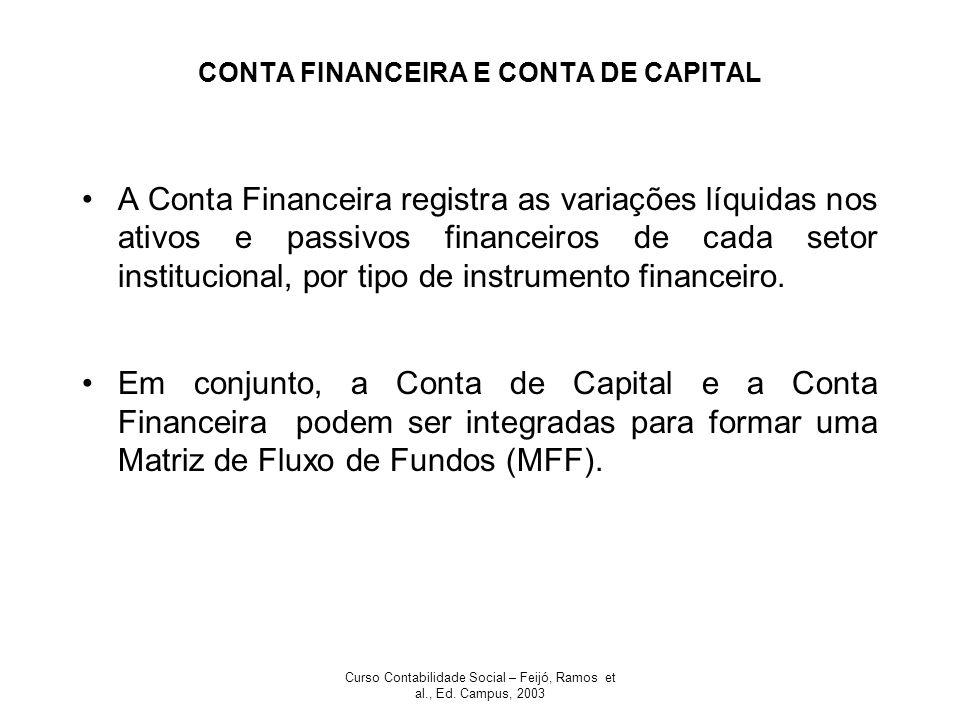 Curso Contabilidade Social – Feijó, Ramos et al., Ed. Campus, 2003 CONTA FINANCEIRA E CONTA DE CAPITAL A Conta Financeira registra as variações líquid