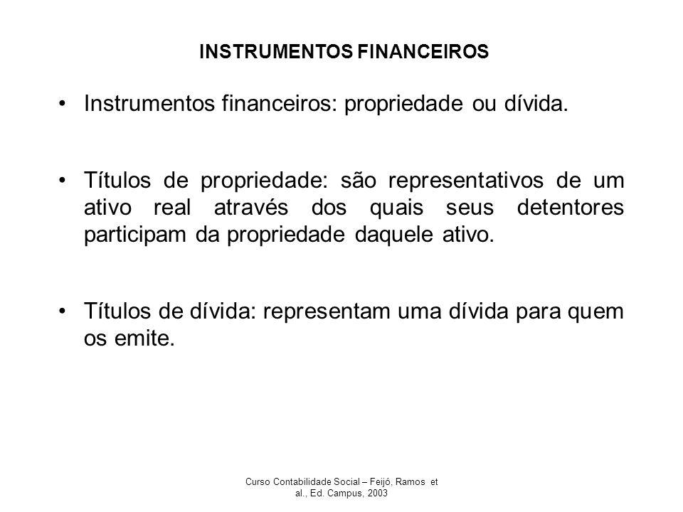 Curso Contabilidade Social – Feijó, Ramos et al., Ed. Campus, 2003 INSTRUMENTOS FINANCEIROS Instrumentos financeiros: propriedade ou dívida. Títulos d