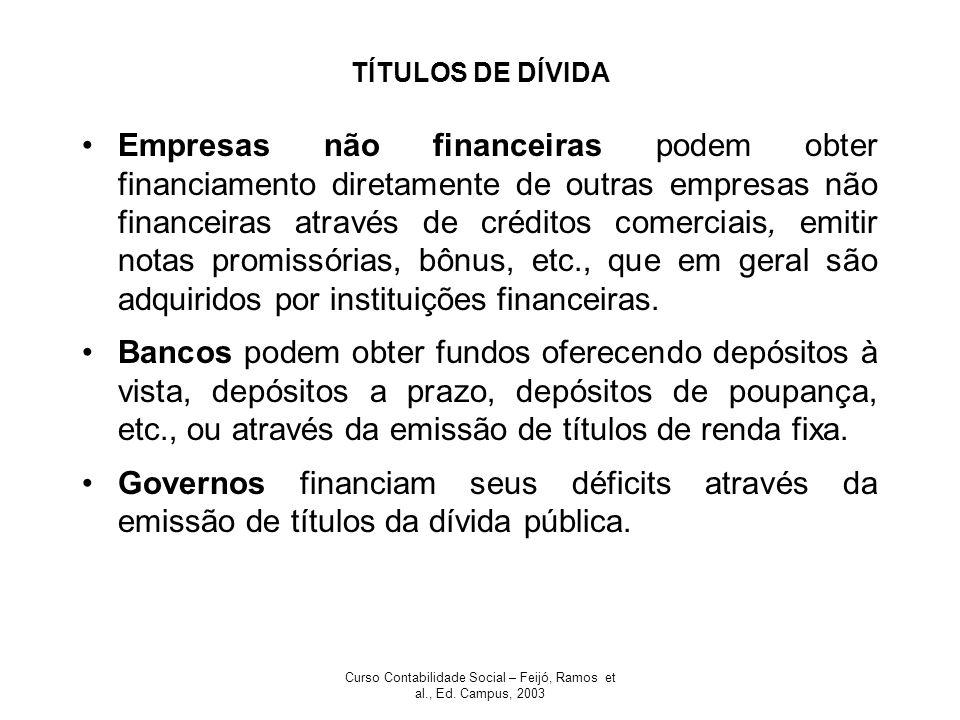 Curso Contabilidade Social – Feijó, Ramos et al., Ed. Campus, 2003 TÍTULOS DE DÍVIDA Empresas não financeiras podem obter financiamento diretamente de