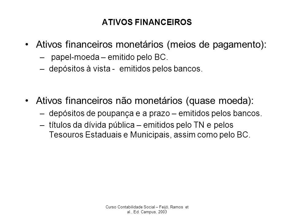Curso Contabilidade Social – Feijó, Ramos et al., Ed. Campus, 2003 ATIVOS FINANCEIROS Ativos financeiros monetários (meios de pagamento): – papel-moed