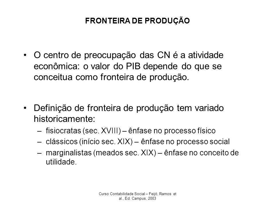 Curso Contabilidade Social – Feijó, Ramos et al., Ed. Campus, 2003 FRONTEIRA DE PRODUÇÃO O centro de preocupação das CN é a atividade econômica: o val