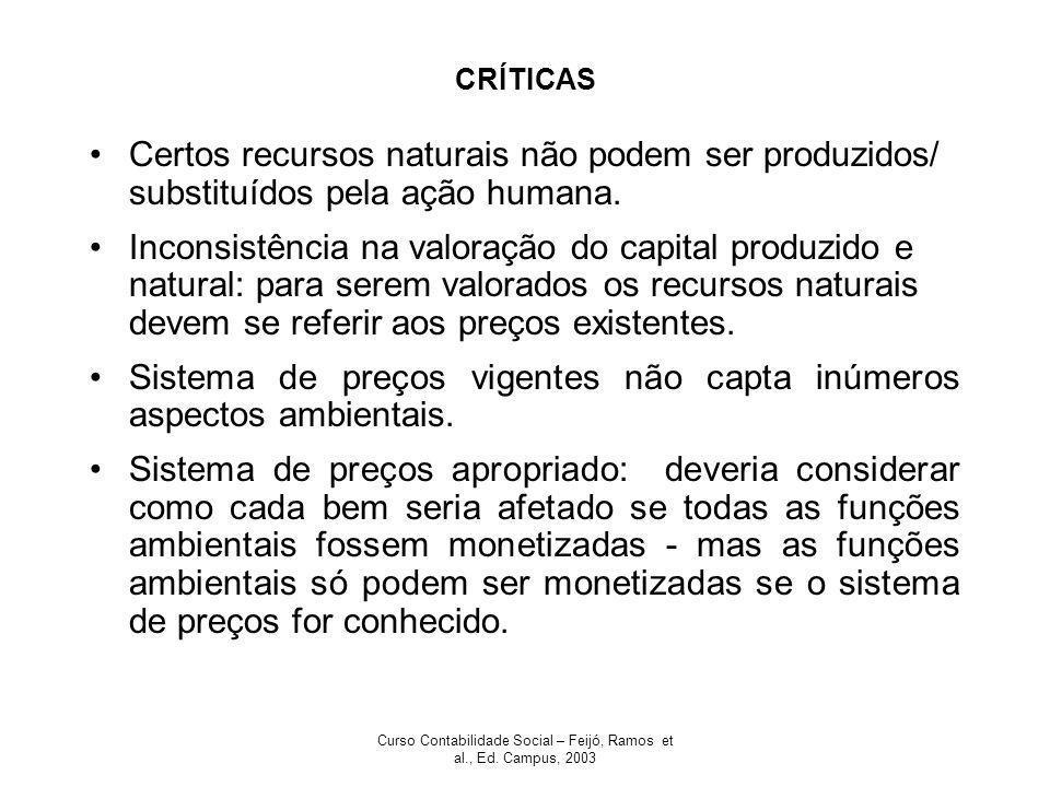 Curso Contabilidade Social – Feijó, Ramos et al., Ed. Campus, 2003 CRÍTICAS Certos recursos naturais não podem ser produzidos/ substituídos pela ação