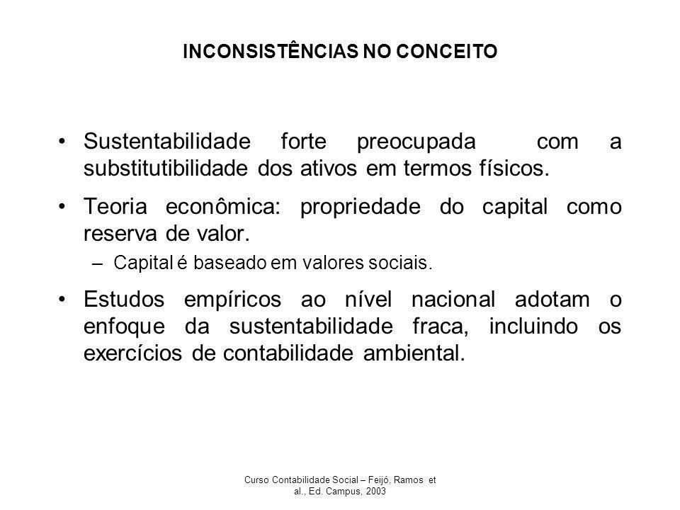 Curso Contabilidade Social – Feijó, Ramos et al., Ed. Campus, 2003 INCONSISTÊNCIAS NO CONCEITO Sustentabilidade forte preocupada com a substitutibilid