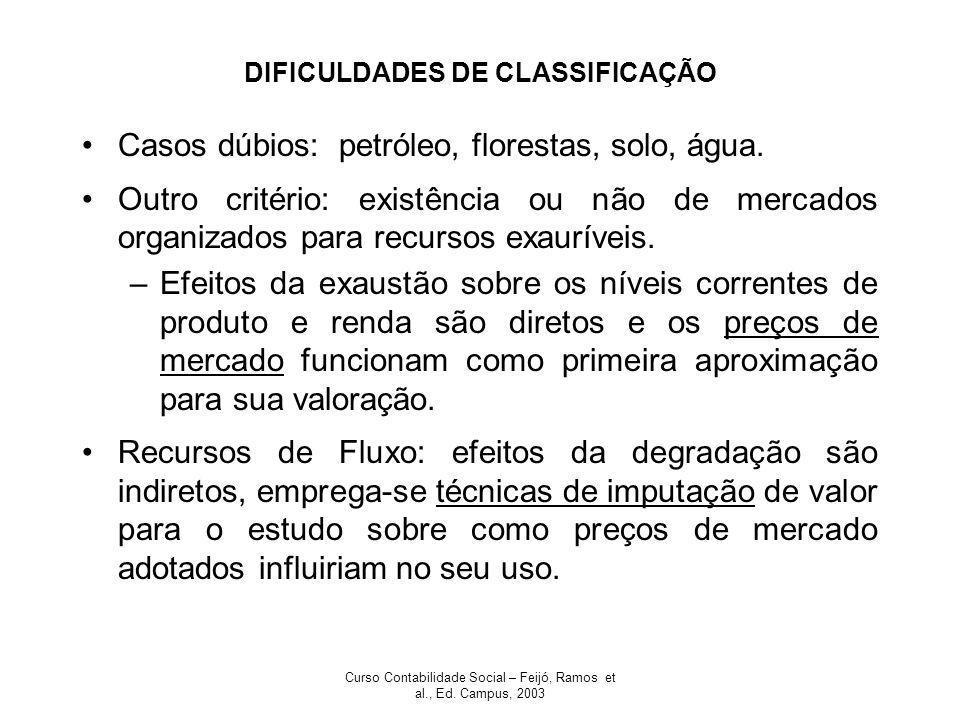 Curso Contabilidade Social – Feijó, Ramos et al., Ed. Campus, 2003 DIFICULDADES DE CLASSIFICAÇÃO Casos dúbios: petróleo, florestas, solo, água. Outro
