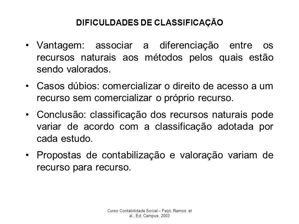 Curso Contabilidade Social – Feijó, Ramos et al., Ed. Campus, 2003 DIFICULDADES DE CLASSIFICAÇÃO Vantagem: associar a diferenciação entre os recursos